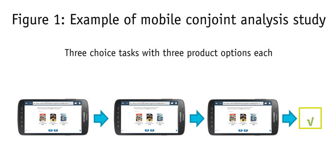 Conjoint Goes Mobile Articles Quirks