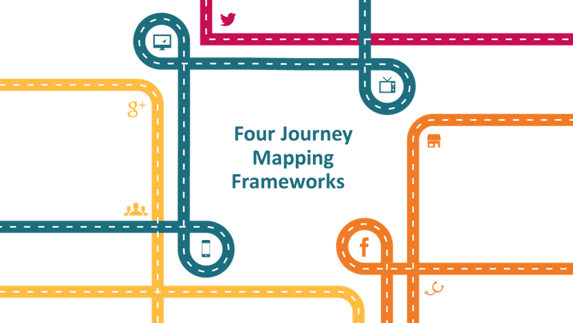 Frameworks For Mapping Customer Decision Journeys Articles - Shopper journey map